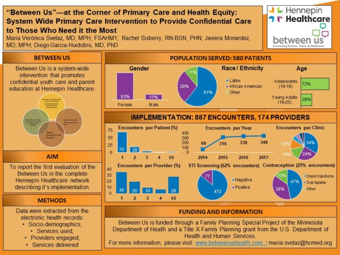 poster with results