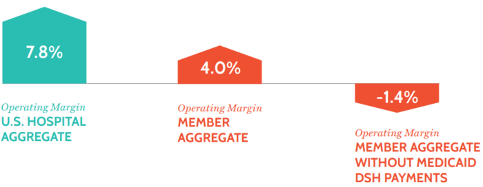 margins graphic