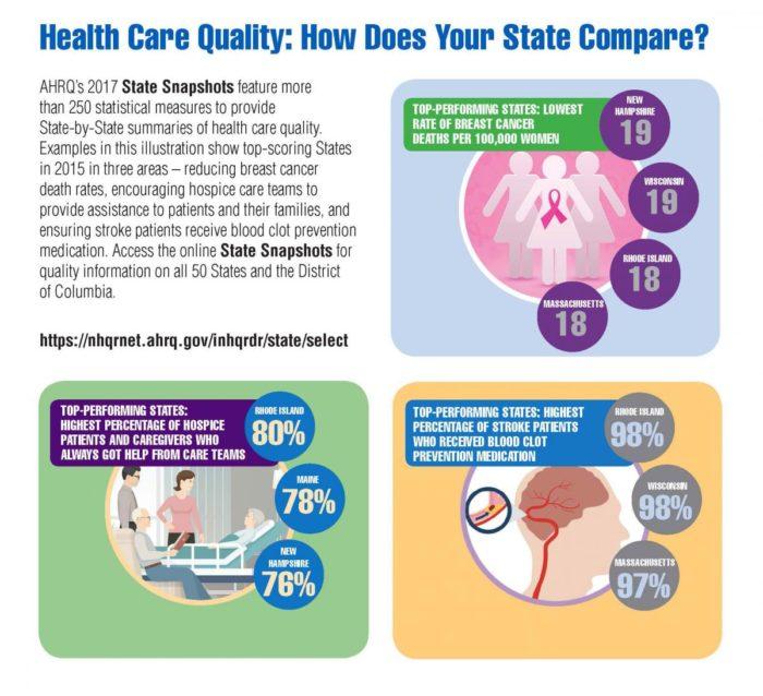 AHRQ infographic